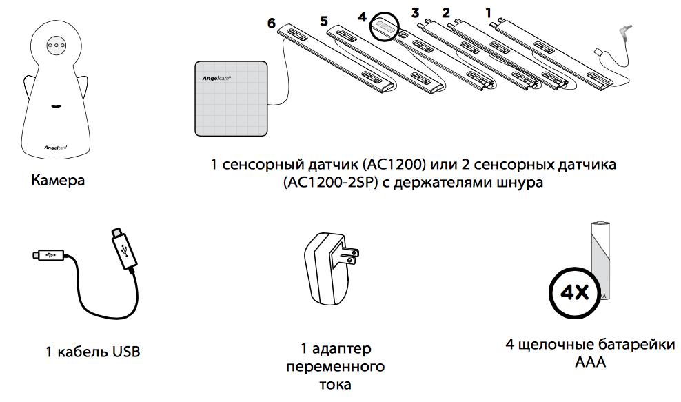 http://kinderone.ru/images/upload/ac1200-1.png