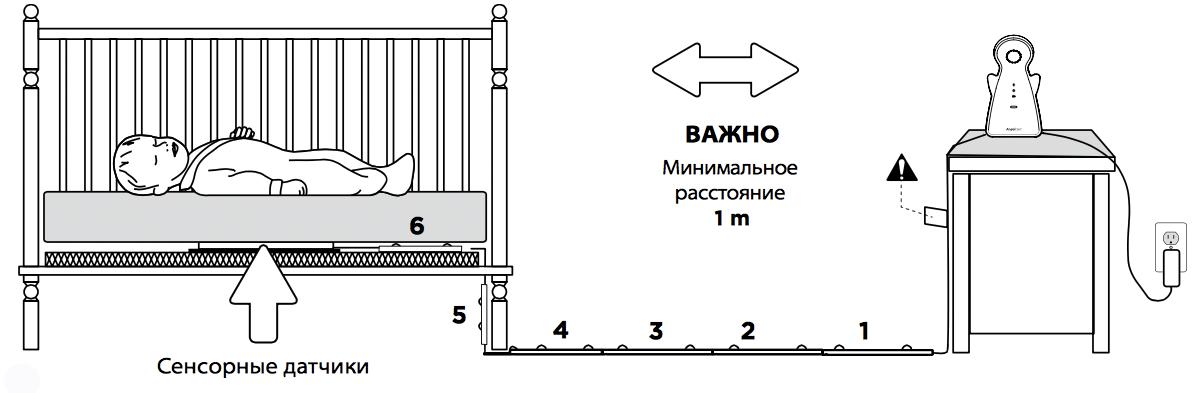 http://kinderone.ru/images/upload/ac1200-2.png