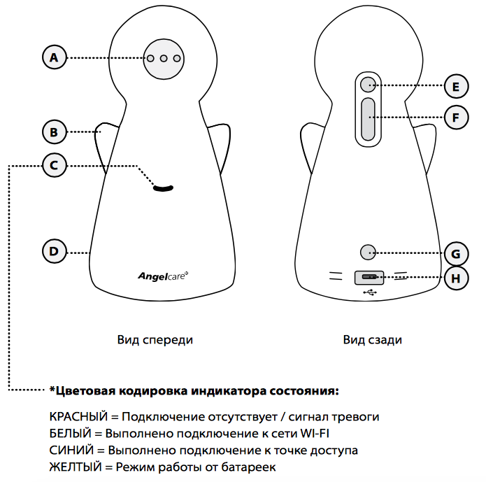 http://kinderone.ru/images/upload/ac1200-3.png