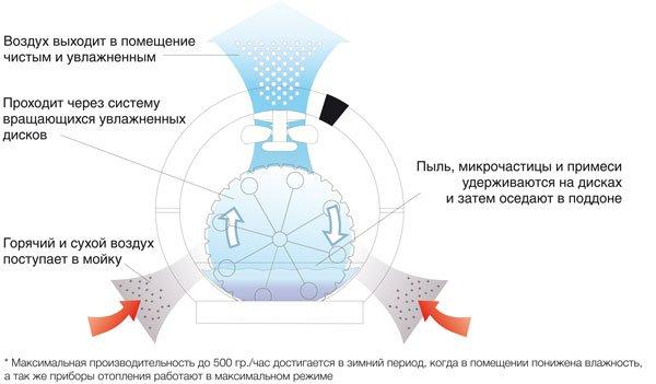 http://kinderone.ru/images/upload/aw-320-325-shema.jpg