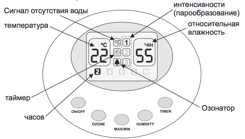 https://kinderone.ru/images/upload/ozon-1.png