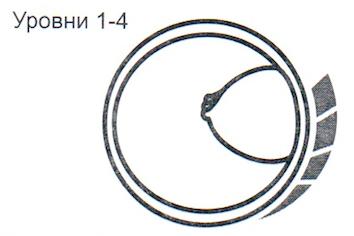 https://kinderone.ru/images/upload/uroven1-4.png
